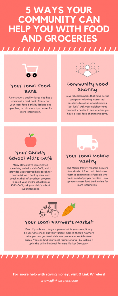 save money on food infographic